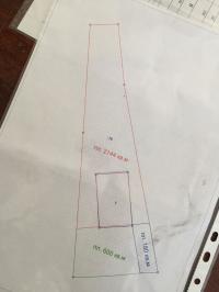 Аренда - Земля, открытые площадки и гаражи